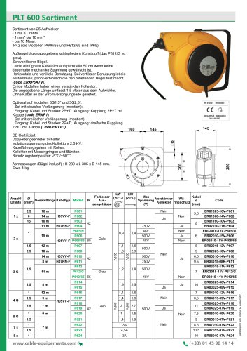 PLT 600 Sortiment