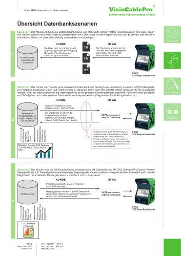 Softwareübersicht