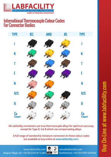 Thermocouple Connector Colour Chart
