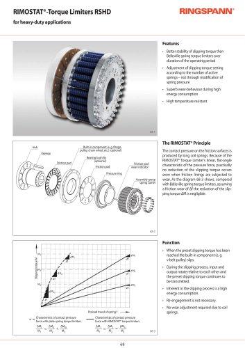 RIMOSTAT® Torque Limiters RSHD RINGSPANN