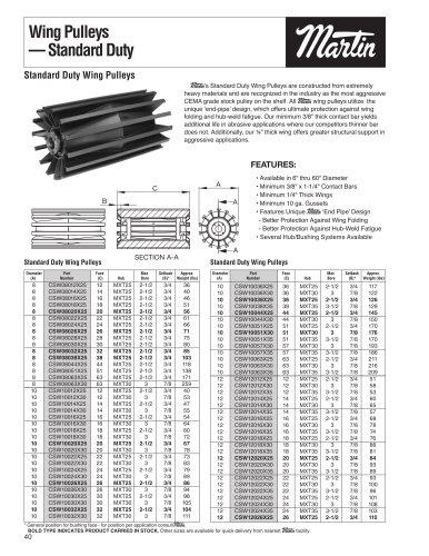 Conveyor Pulleys - Wing Pulleys