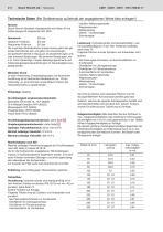 HydraulikzylinderRundbauart Baureihe CDH1 / CGH1 / CSH1 - 2